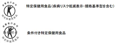 トクホ(特定保健用食品)認証マーク(消費者庁ホームページより抜粋)